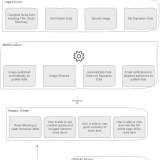SharePoint News Slider/Carousel Options